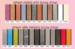 תמונה של ארונות בגדים: ארון 4 דלתות במחיר משתלם דגם ורד