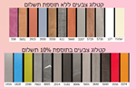 תמונה של ארונות בגדים: ארון 4 דלתות במחיר משתלם דגם שושנה